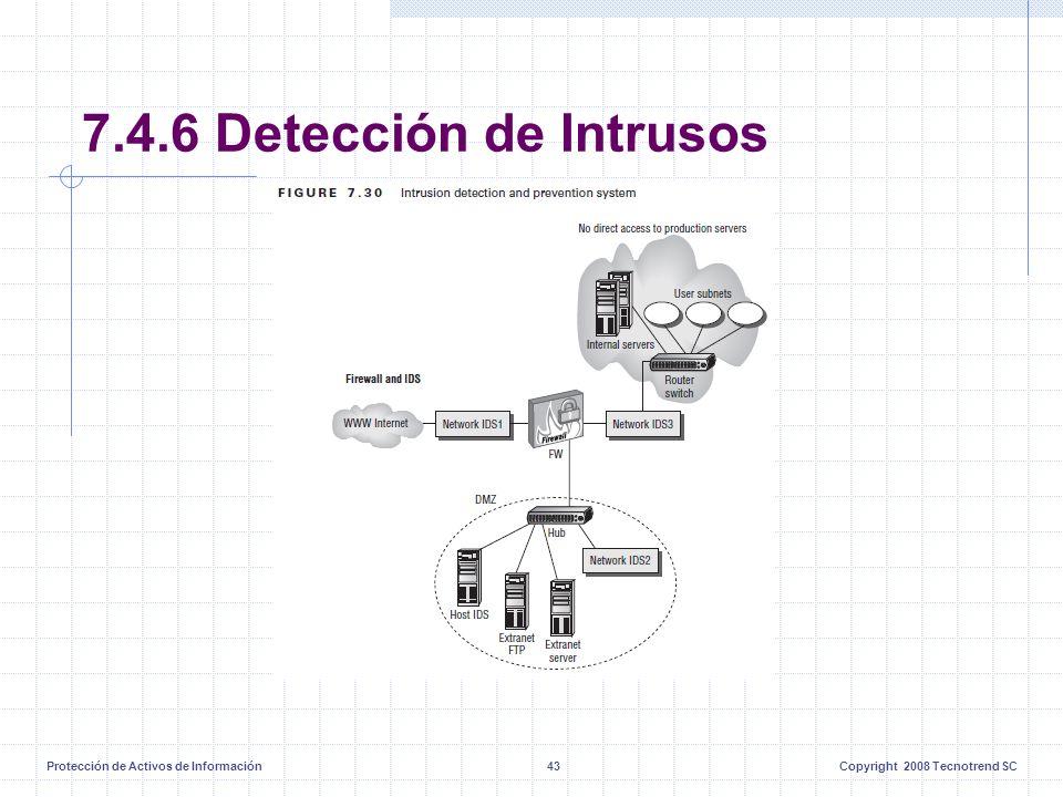 Protección de Activos de Información43Copyright 2008 Tecnotrend SC 7.4.6 Detección de Intrusos