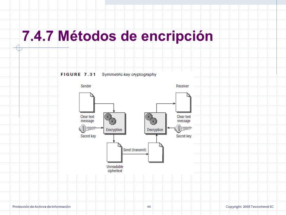 Protección de Activos de Información44Copyright 2008 Tecnotrend SC 7.4.7 Métodos de encripción