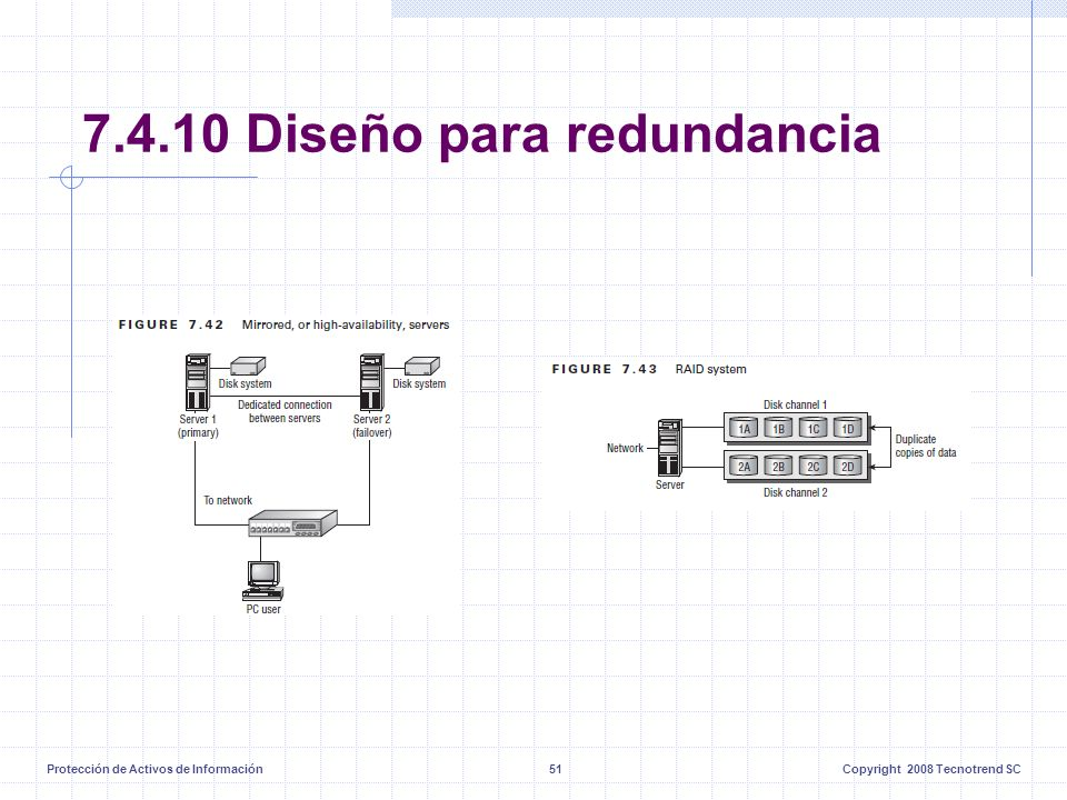Protección de Activos de Información51Copyright 2008 Tecnotrend SC 7.4.10 Diseño para redundancia