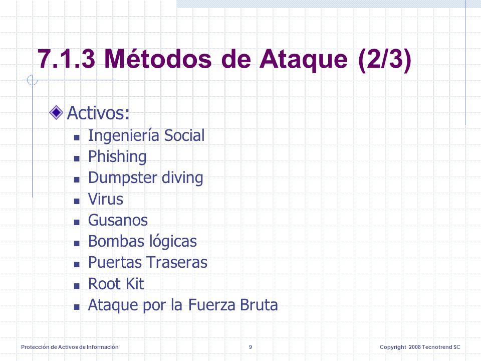 Protección de Activos de Información9Copyright 2008 Tecnotrend SC 7.1.3 Métodos de Ataque (2/3) Activos: Ingeniería Social Phishing Dumpster diving Vi