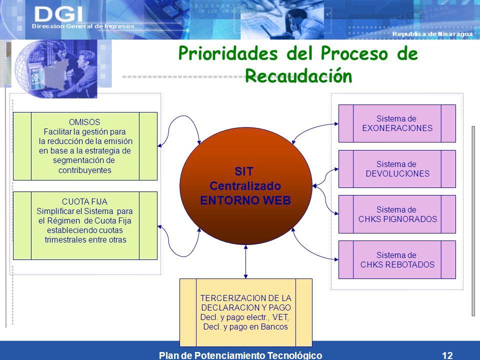 Plan de Potenciamiento Tecnológico12 Prioridades del Proceso de Recaudación SIT Centralizado ENTORNO WEB OMISOS Facilitar la gestión para la reducción de la emisión en base a la estrategia de segmentación de contribuyentes CUOTA FIJA Simplificar el Sistema para el Régimen de Cuota Fija estableciendo cuotas trimestrales entre otras Sistema de EXONERACIONES Sistema de DEVOLUCIONES Sistema de CHKS PIGNORADOS TERCERIZACION DE LA DECLARACION Y PAGO Decl.