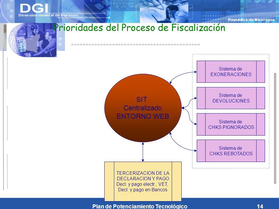 Plan de Potenciamiento Tecnológico14 Prioridades del Proceso de Fiscalización SIT Centralizado ENTORNO WEB Sistema de EXONERACIONES Sistema de DEVOLUCIONES Sistema de CHKS PIGNORADOS TERCERIZACION DE LA DECLARACION Y PAGO Decl.