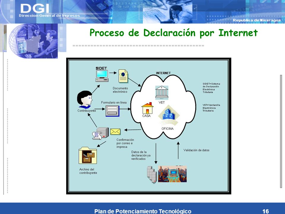 Plan de Potenciamiento Tecnológico16 Proceso de Declaración por Internet