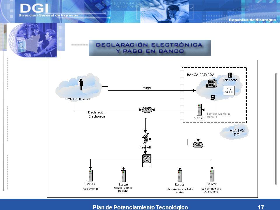 Plan de Potenciamiento Tecnológico17
