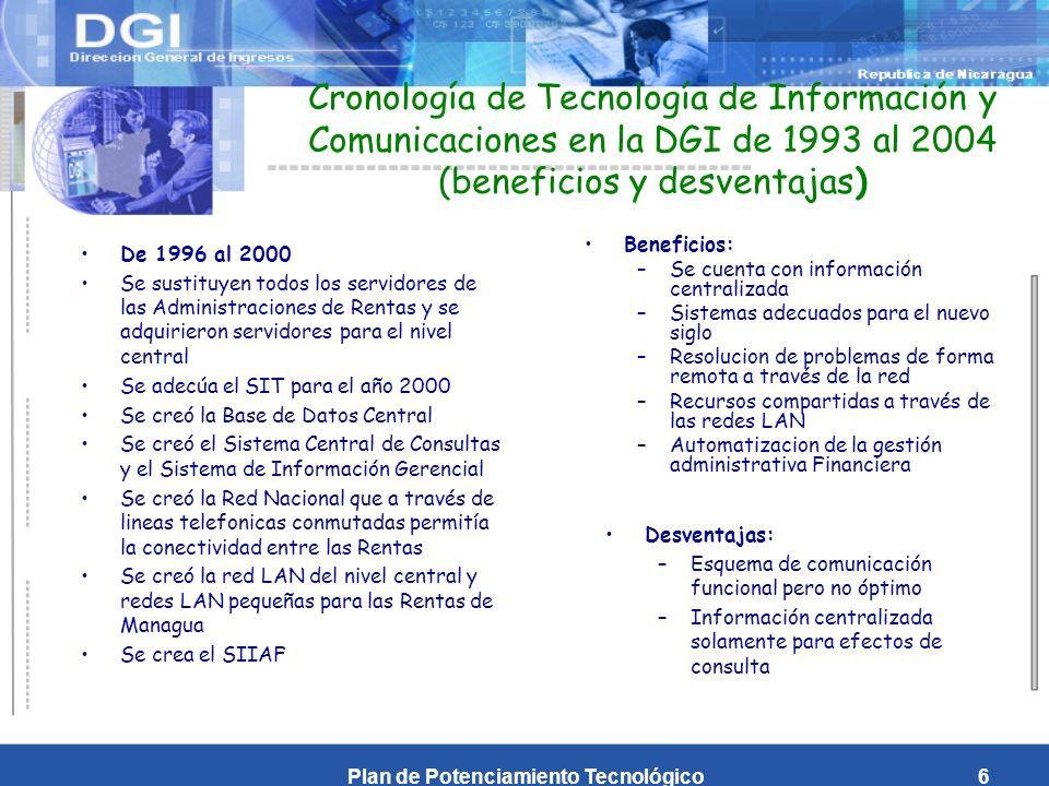 Plan de Potenciamiento Tecnológico6 Beneficios: –Se cuenta con información centralizada –Sistemas adecuados para el nuevo siglo –Resolucion de problemas de forma remota a través de la red –Recursos compartidas a través de las redes LAN –Automatizacion de la gestión administrativa Financiera De 1996 al 2000 Se sustituyen todos los servidores de las Administraciones de Rentas y se adquirieron servidores para el nivel central Se adecúa el SIT para el año 2000 Se creó la Base de Datos Central Se creó el Sistema Central de Consultas y el Sistema de Información Gerencial Se creó la Red Nacional que a través de lineas telefonicas conmutadas permitía la conectividad entre las Rentas Se creó la red LAN del nivel central y redes LAN pequeñas para las Rentas de Managua Se crea el SIIAF Cronología de Tecnología de Información y Comunicaciones en la DGI de 1993 al 2004 (beneficios y desventajas) Desventajas: –Esquema de comunicación funcional pero no óptimo –Información centralizada solamente para efectos de consulta
