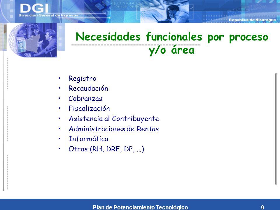 Plan de Potenciamiento Tecnológico9 Necesidades funcionales por proceso y/o área Registro Recaudación Cobranzas Fiscalización Asistencia al Contribuyente Administraciones de Rentas Informática Otras (RH, DRF, DP, …)