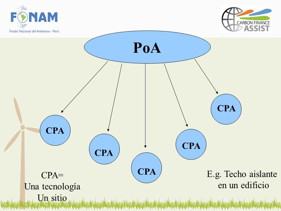 PoA CPA= Una tecnología Un sitio CPA E.g. Techo aislante en un edificio
