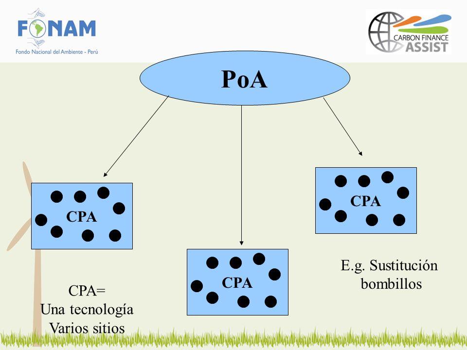 PoA CPA CPA= Una tecnología Varios sitios E.g. Sustitución bombillos