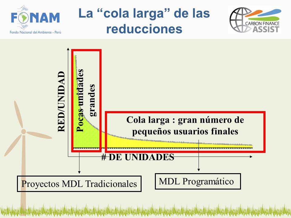 La cola larga de las reducciones RED/UNIDAD # DE UNIDADES Cola larga : gran número de pequeños usuarios finales MDL Programático Proyectos MDL Tradicionales Pocas unidades grandes