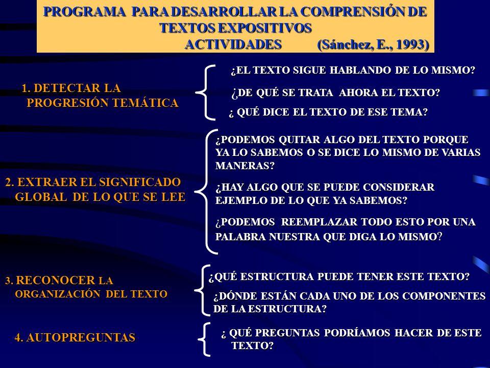 PROGRAMA PARA DESARROLLAR LA COMPRENSIÓN DE TEXTOS EXPOSITIVOS ACTIVIDADES (Sánchez, E., 1993) 1.
