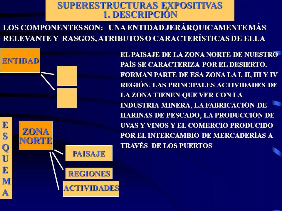 SUPERESTRUCTURAS EXPOSITIVAS 1.