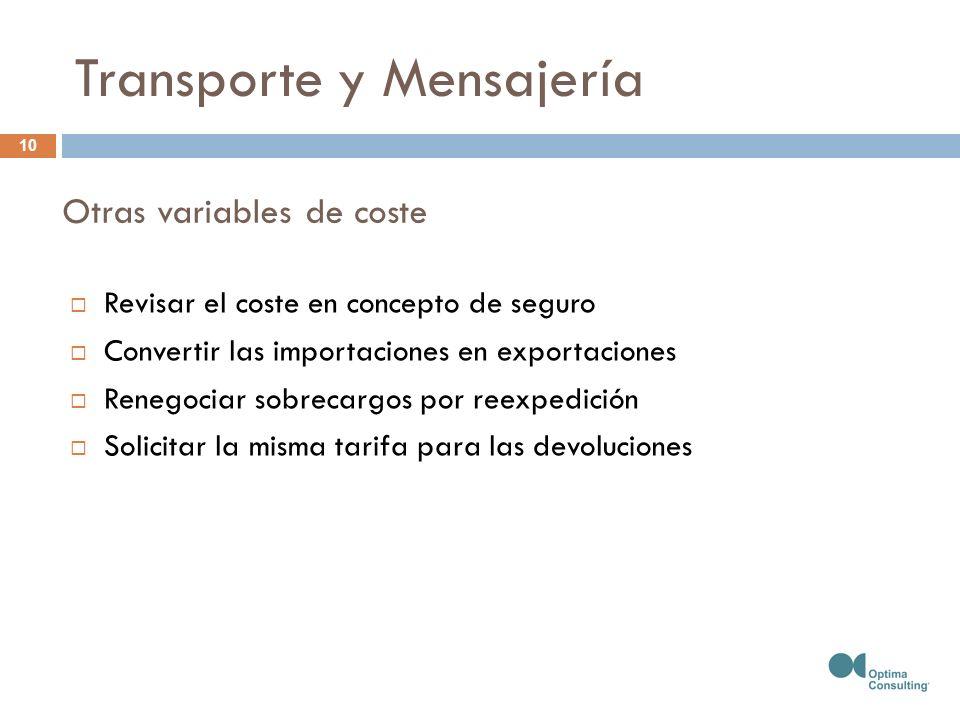 Revisar el coste en concepto de seguro Convertir las importaciones en exportaciones Renegociar sobrecargos por reexpedición Solicitar la misma tarifa para las devoluciones Transporte y Mensajería Otras variables de coste 10