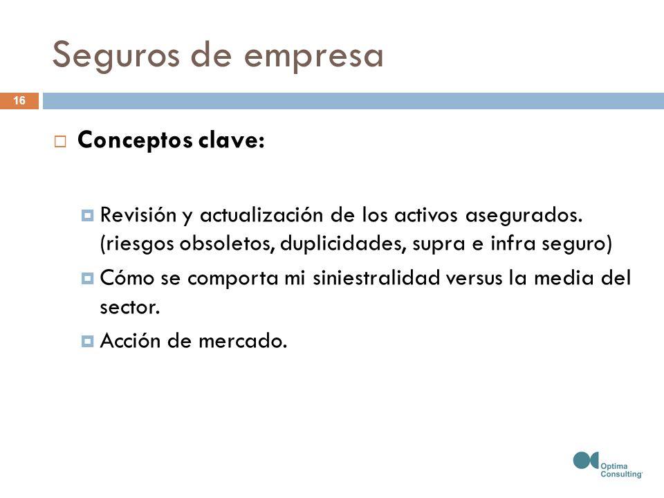 Seguros de empresa Conceptos clave: Revisión y actualización de los activos asegurados. (riesgos obsoletos, duplicidades, supra e infra seguro) Cómo s