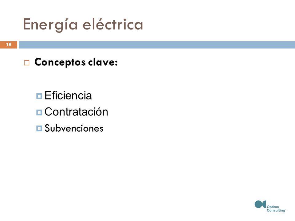 Energía eléctrica Conceptos clave: Eficiencia Contratación Subvenciones 18