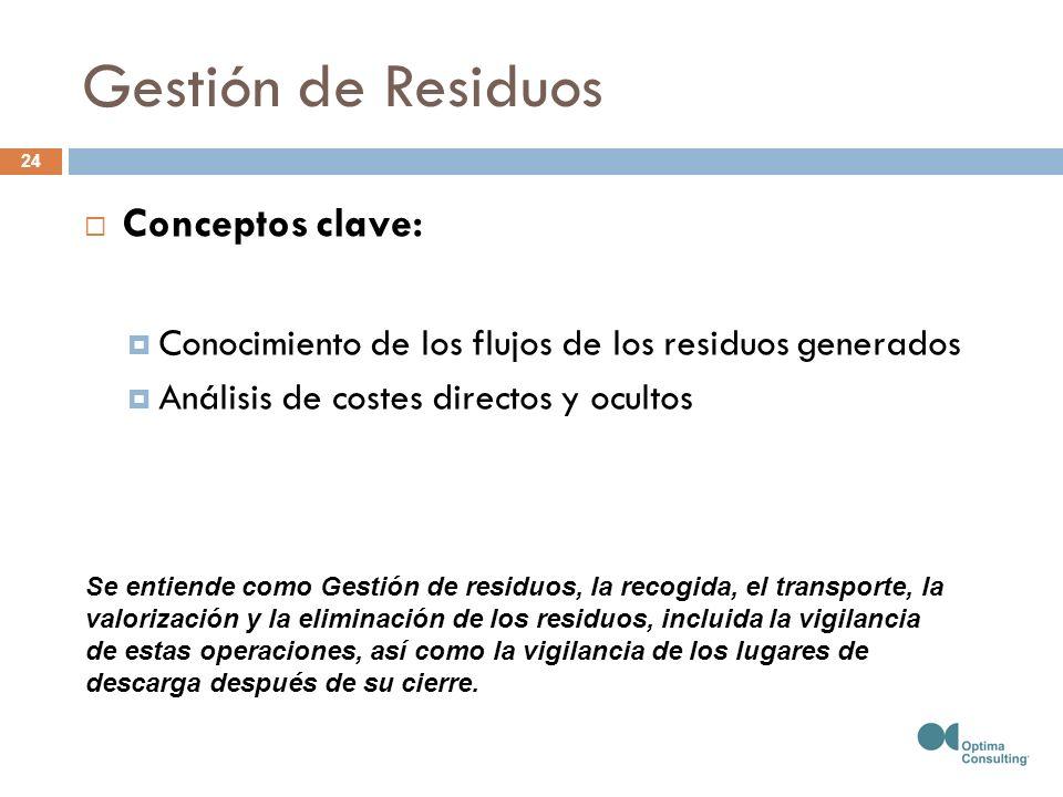 Gestión de Residuos Conceptos clave: Conocimiento de los flujos de los residuos generados Análisis de costes directos y ocultos Se entiende como Gesti