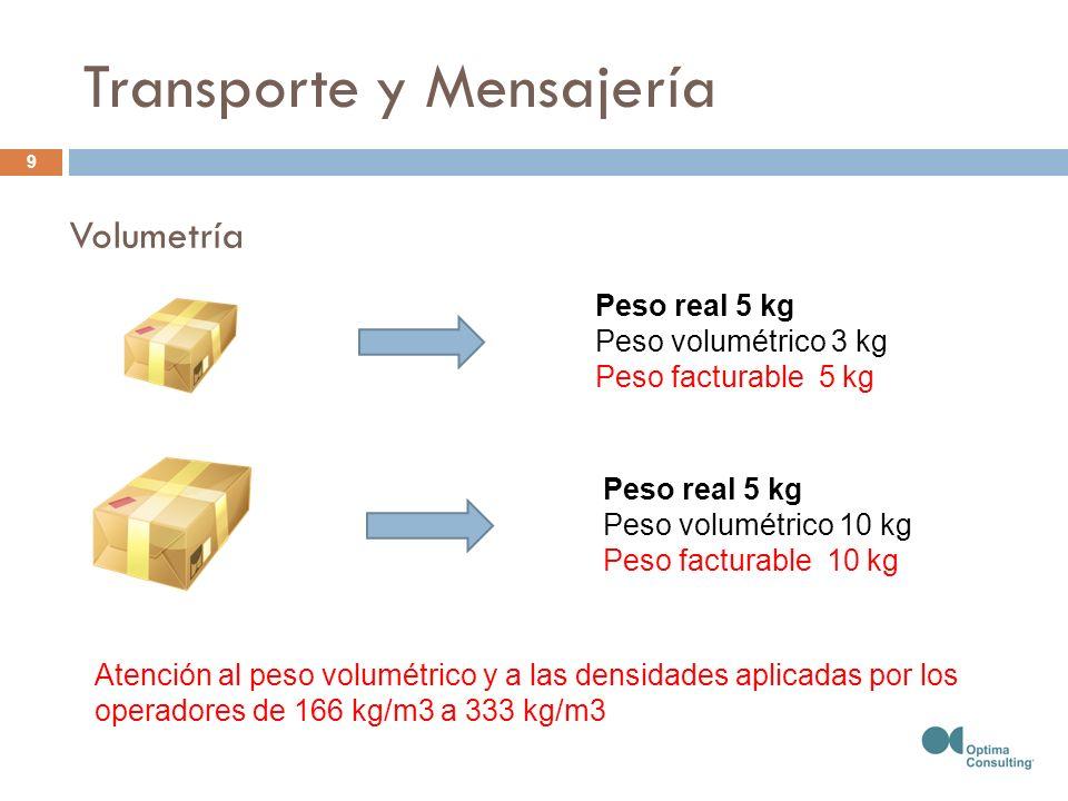 Peso real 5 kg Peso volumétrico 3 kg Peso facturable 5 kg Peso real 5 kg Peso volumétrico 10 kg Peso facturable 10 kg Atención al peso volumétrico y a las densidades aplicadas por los operadores de 166 kg/m3 a 333 kg/m3 Transporte y Mensajería Volumetría 9