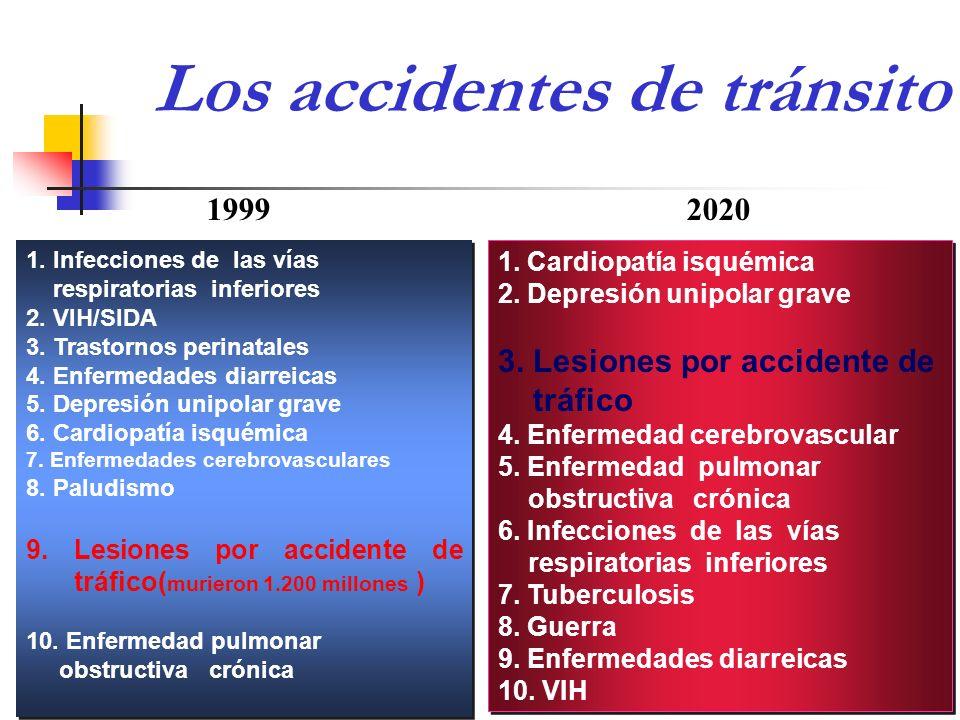 Econª. Albis Muñoz Pta. FEDECAMARAS al dolor moral y psicológico que ocasionan los accidentes de tránsito, que impacta en primera instancia, hay que a