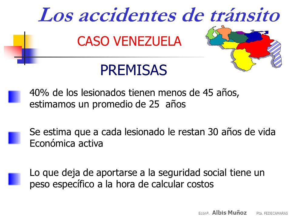 Econª. Albis Muñoz Pta. FEDECAMARAS CASO VENEZUELA 19992000200120022003 P.I.B/P.E.A (miles US$)10.12311.69510.9058.0646.967 ACCIDENTES DE TRANSITO (mi