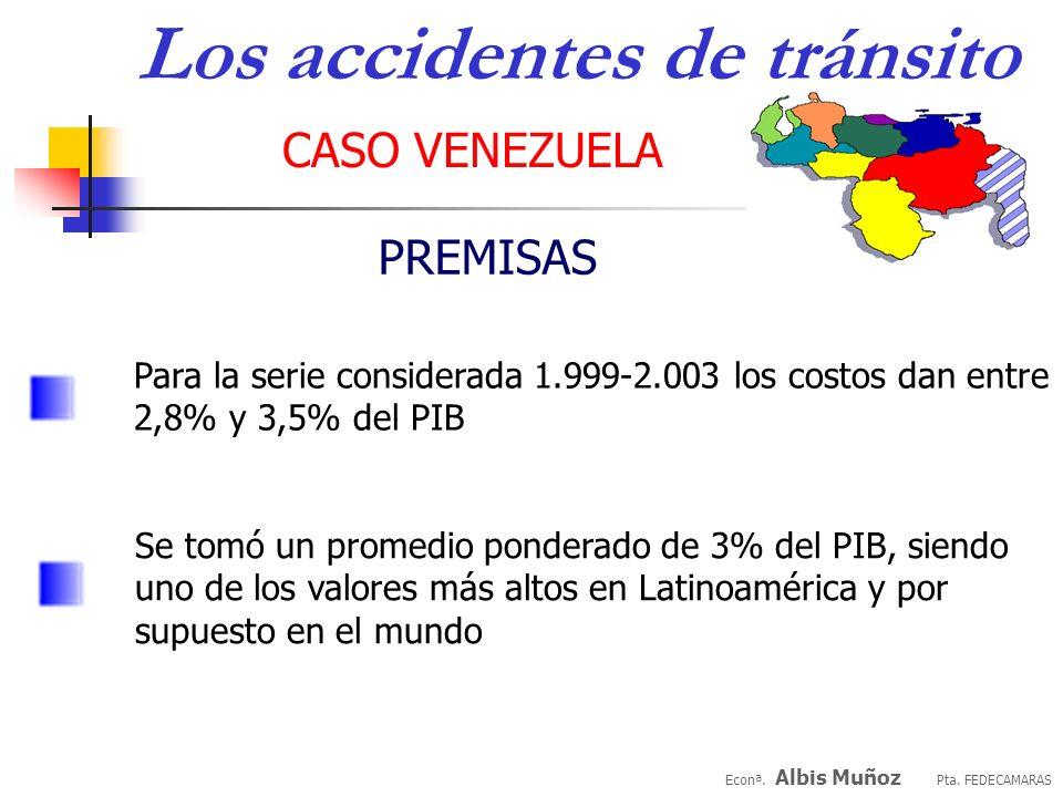Econª. Albis Muñoz Pta. FEDECAMARAS CASO VENEZUELA Los accidentes de tránsito PREMISAS El costo de los lesionados discapacitados es difícil de calcula