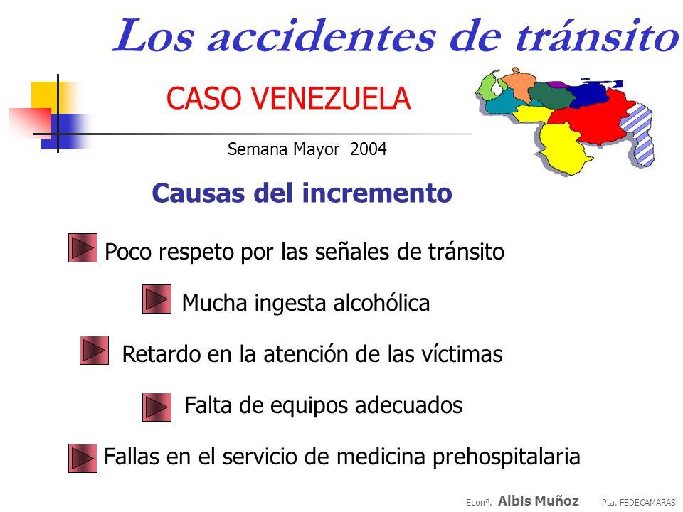 Econª. Albis Muñoz Pta. FEDECAMARAS Los accidentes de tránsito CASO VENEZUELA Semana Mayor 2003-2004 20032004 No. de personas movilizadas No. de falle