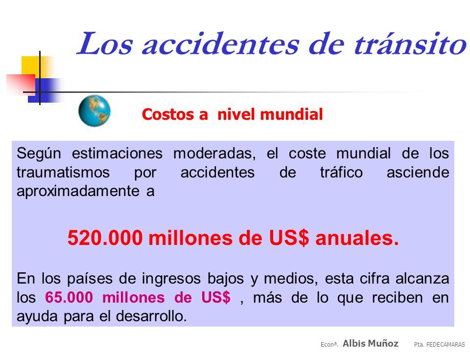 Econª. Albis Muñoz Pta. FEDECAMARAS Los accidentes de tránsito A pesar de que la proporción de vehículos en rodamiento, en función de la población, es