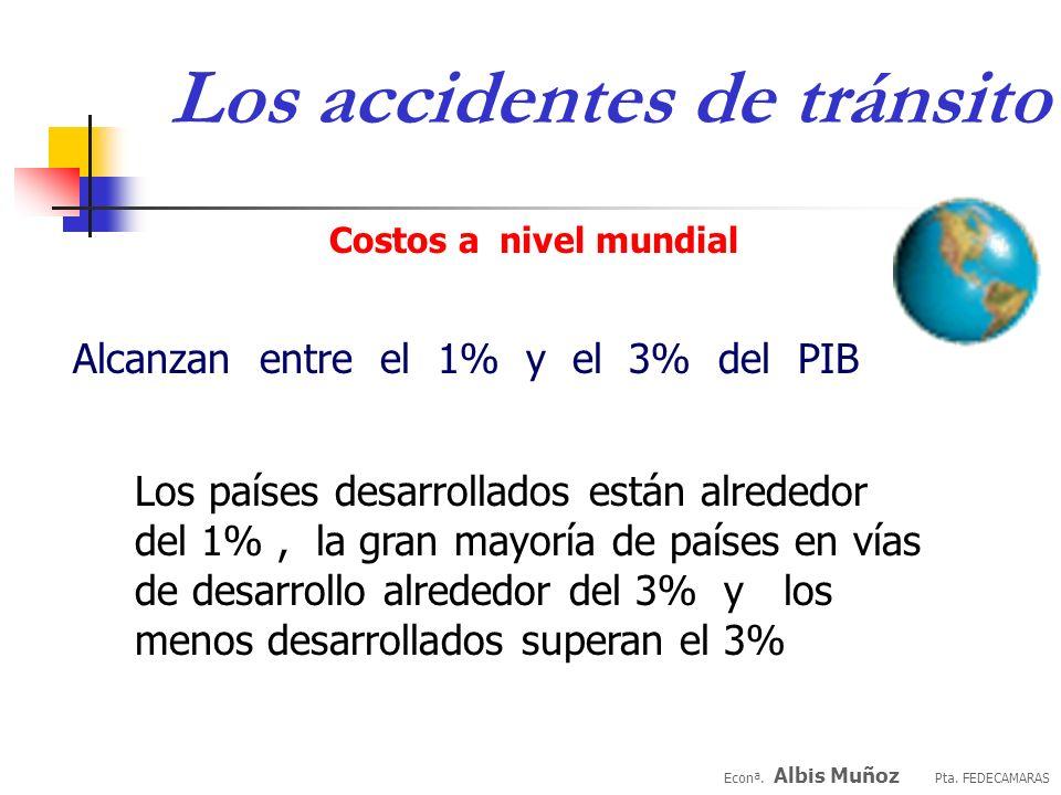 Econª. Albis Muñoz Pta. FEDECAMARAS Los accidentes de tránsito Según estimaciones moderadas, el coste mundial de los traumatismos por accidentes de tr