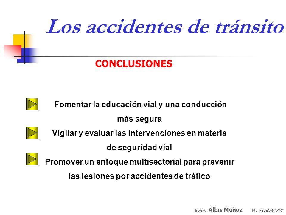 Econª. Albis Muñoz Pta. FEDECAMARAS Los accidentes de tránsito CONCLUSIONES Demostrar el impacto de las lesiones de tráfico en la salud y la economía.