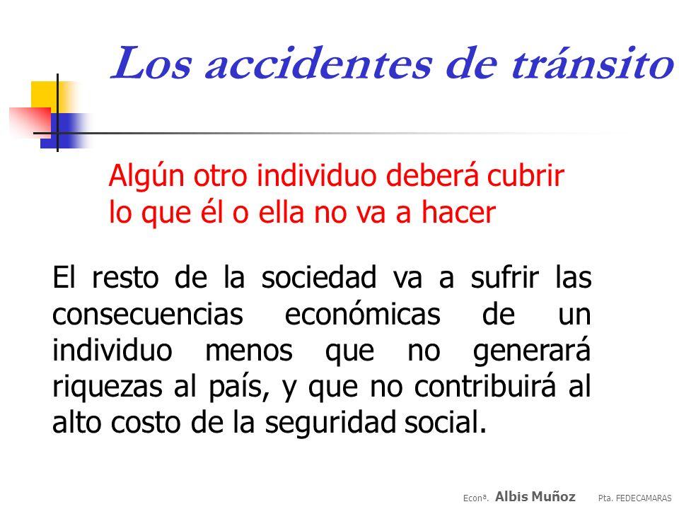 Los accidentes de tránsito Econª. Albis Muñoz Pta. FEDECAMARAS La muerte de una persona, especialmente joven, significa que el país pierde un estudian