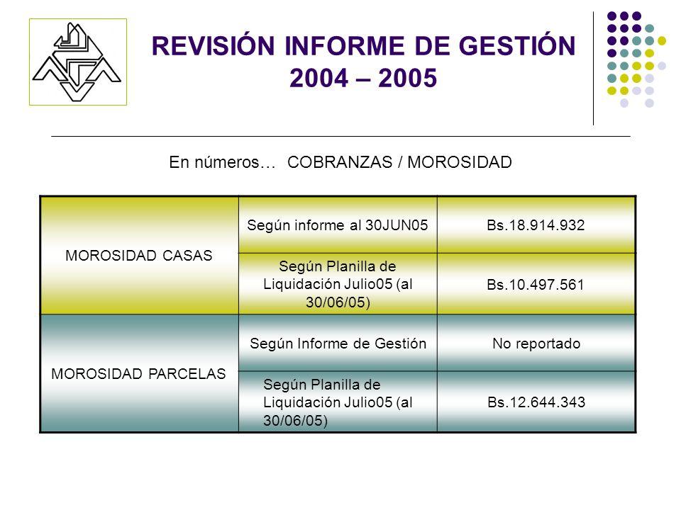 REVISIÓN INFORME DE GESTIÓN 2004 – 2005 En números… COBRANZAS / MOROSIDAD MOROSIDAD CASAS Según informe al 30JUN05Bs.18.914.932 Según Planilla de Liqu