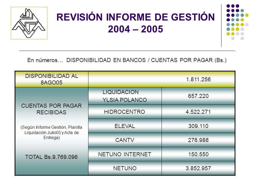 REVISIÓN INFORME DE GESTIÓN 2004 – 2005 En números… DISPONIBILIDAD EN BANCOS / CUENTAS POR PAGAR (Bs.) DISPONIBILIDAD AL 8AGO05 1.811.256 CUENTAS POR PAGAR RECIBIDAS (Según Informe Gestión, Planilla Liquidación Julio05 y Acta de Entrega) TOTAL Bs.9.769.096 LIQUIDACION YLSIA POLANCO 657.220 HIDROCENTRO4.522.271 ELEVAL309.110 CANTV276.988 NETUNO INTERNET150.550 NETUNO3.852.957
