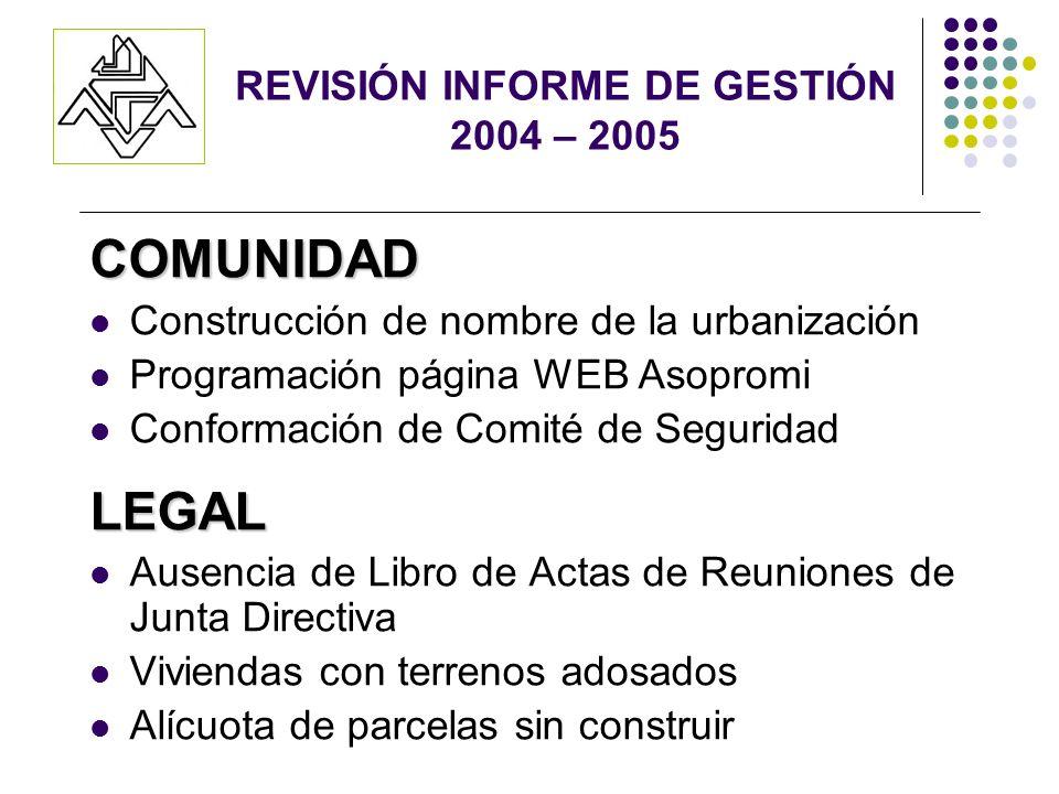 REVISIÓN INFORME DE GESTIÓN 2004 – 2005 COMUNIDAD Construcción de nombre de la urbanización Programación página WEB Asopromi Conformación de Comité de