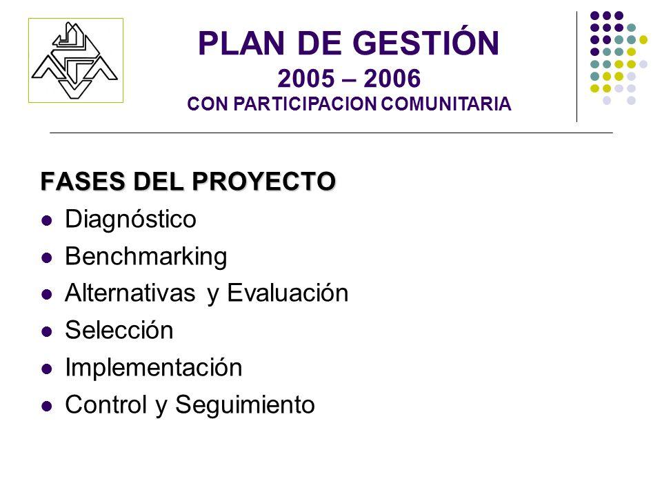 FASES DEL PROYECTO Diagnóstico Benchmarking Alternativas y Evaluación Selección Implementación Control y Seguimiento PLAN DE GESTIÓN 2005 – 2006 CON PARTICIPACION COMUNITARIA