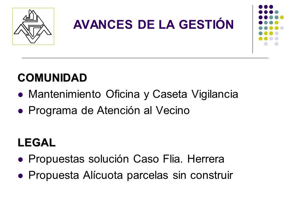 COMUNIDAD Mantenimiento Oficina y Caseta Vigilancia Programa de Atención al VecinoLEGAL Propuestas solución Caso Flia. Herrera Propuesta Alícuota parc