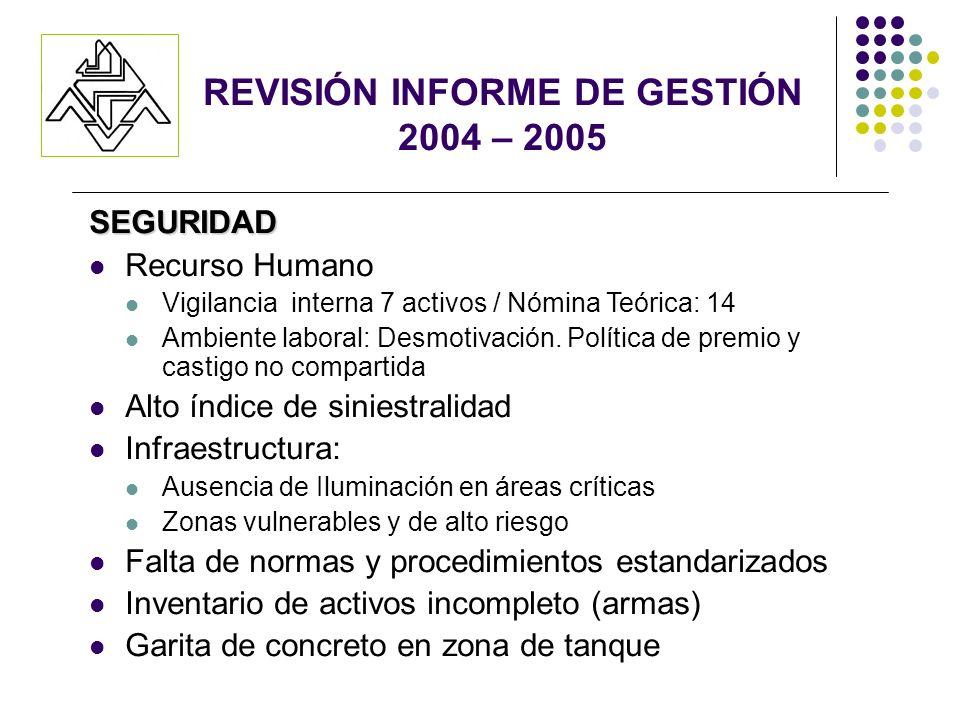 REVISIÓN INFORME DE GESTIÓN 2004 – 2005 SEGURIDAD Recurso Humano Vigilancia interna 7 activos / Nómina Teórica: 14 Ambiente laboral: Desmotivación.