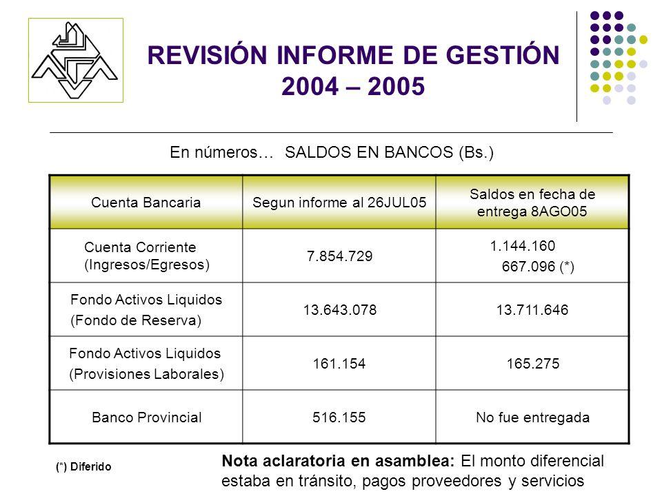 En números… SALDOS EN BANCOS (Bs.) Cuenta BancariaSegun informe al 26JUL05 Saldos en fecha de entrega 8AGO05 Cuenta Corriente (Ingresos/Egresos) 7.854