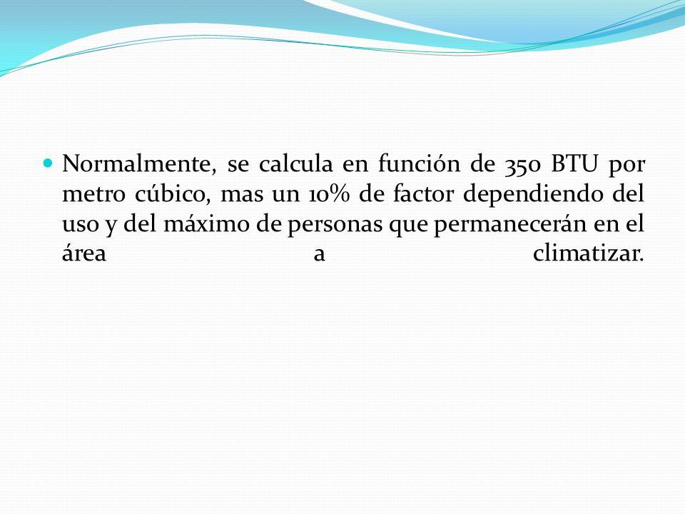 Normalmente, se calcula en función de 350 BTU por metro cúbico, mas un 10% de factor dependiendo del uso y del máximo de personas que permanecerán en