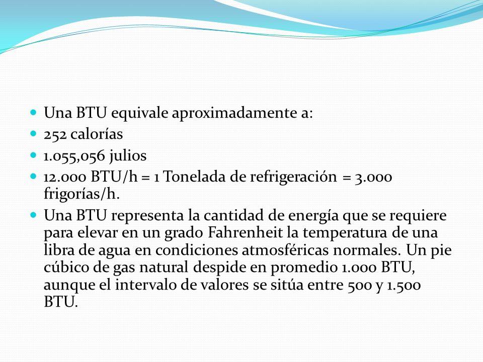 Una BTU equivale aproximadamente a: 252 calorías 1.055,056 julios 12.000 BTU/h = 1 Tonelada de refrigeración = 3.000 frigorías/h.