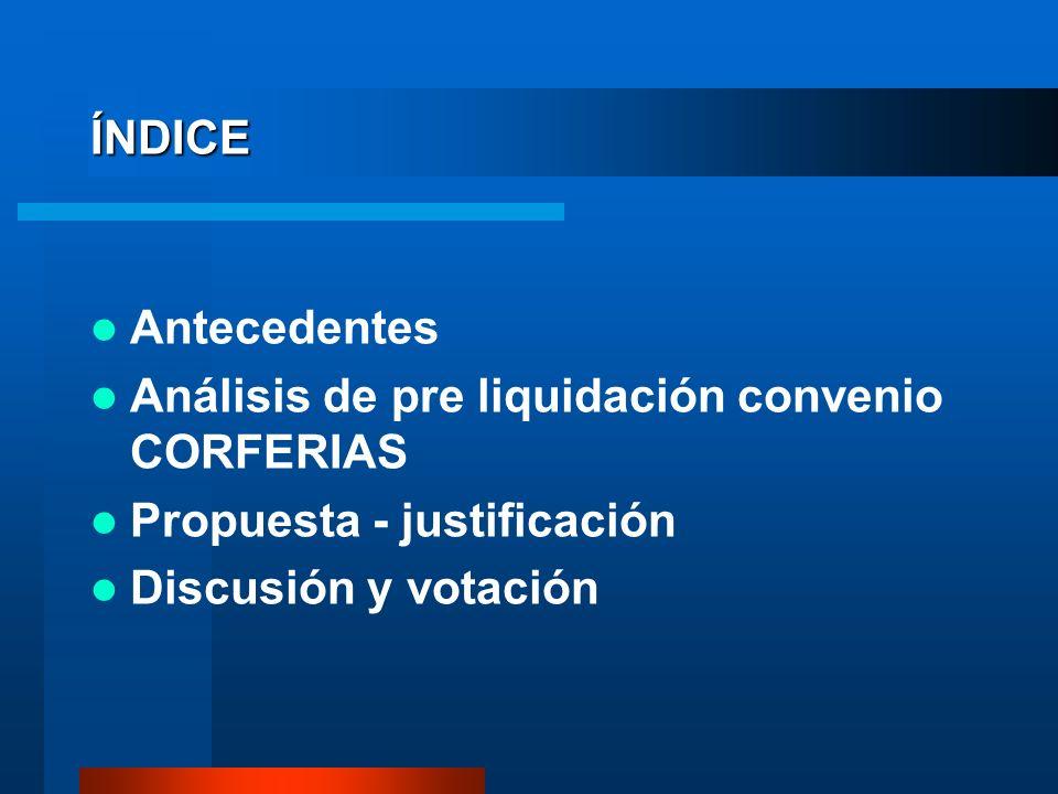 ÍNDICE Antecedentes Análisis de pre liquidación convenio CORFERIAS Propuesta - justificación Discusión y votación