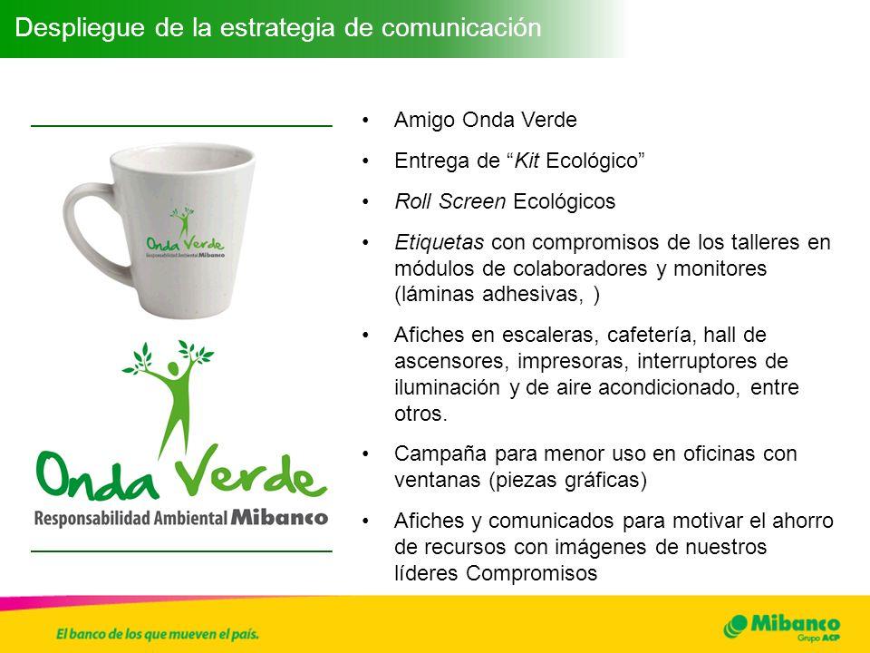 ESTRATEGIA DE COMUNICACIÓN Amigo Onda Verde Entrega de Kit Ecológico Roll Screen Ecológicos Etiquetas con compromisos de los talleres en módulos de co