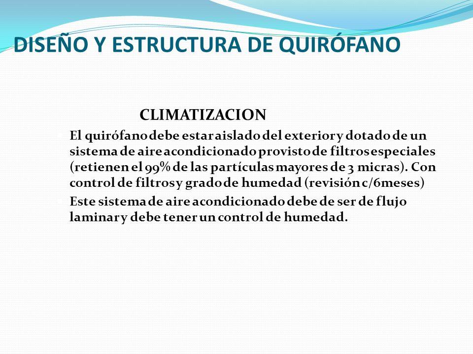 DISEÑO Y ESTRUCTURA DE QUIRÓFANO CLIMATIZACION El quirófano debe estar aislado del exterior y dotado de un sistema de aire acondicionado provisto de f