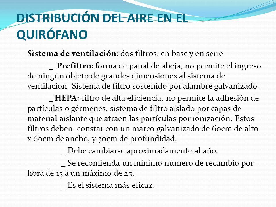 DISTRIBUCIÓN DEL AIRE EN EL QUIRÓFANO Sistema de ventilación: dos filtros; en base y en serie _ Prefiltro: forma de panal de abeja, no permite el ingr