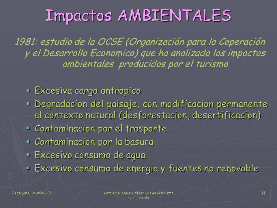 Cartagena, 04-05/02/08Ambiente, agua y desechos en el turismo insostenible 14 Impactos AMBIENTALES 1981: estudio de la OCSE (Organización para la Cope