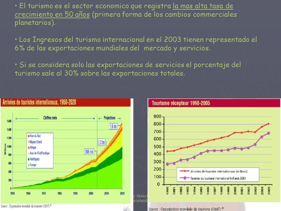 Cartagena, 04-05/02/08Ambiente, agua y desechos en el turismo insostenible 6 El turismo es el sector economico que registra la mas alta tasa de crecim