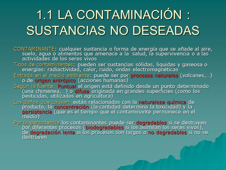 1.1 LA CONTAMINACIÓN : SUSTANCIAS NO DESEADAS CONTAMINANTE: cualquier sustancia o forma de energía que se añade al aire, suelo, agua o alimentos que a