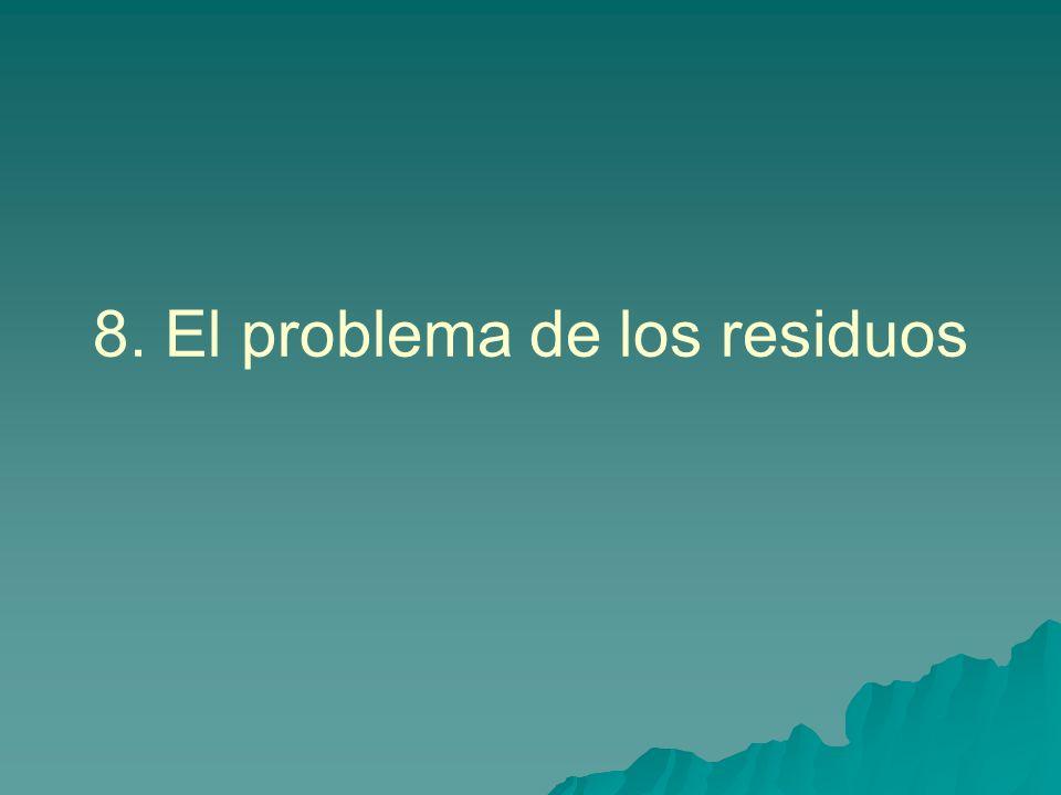 8. El problema de los residuos