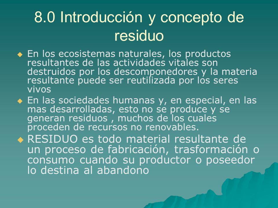 8.0 Introducción y concepto de residuo En los ecosistemas naturales, los productos resultantes de las actividades vitales son destruidos por los desco