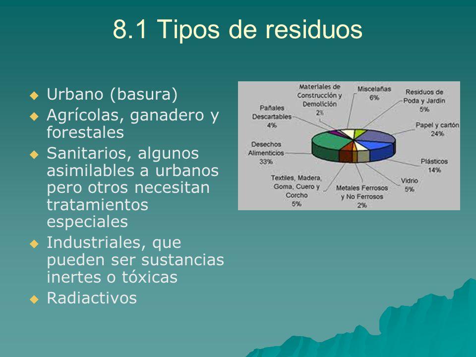 8.1 Tipos de residuos Urbano (basura) Agrícolas, ganadero y forestales Sanitarios, algunos asimilables a urbanos pero otros necesitan tratamientos esp