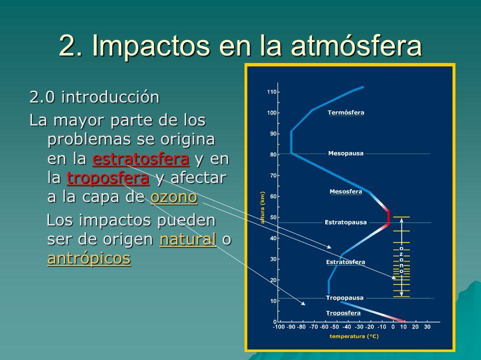 2. Impactos en la atmósfera 2.0 introducción La mayor parte de los problemas se origina en la estratosfera y en la troposfera y afectar a la capa de o