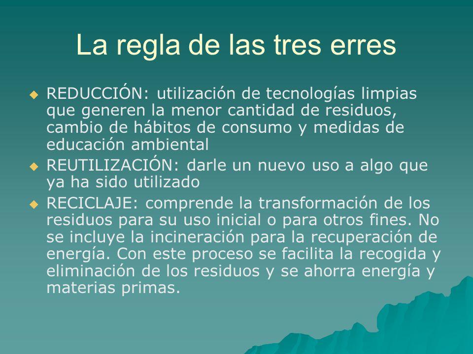 La regla de las tres erres REDUCCIÓN: utilización de tecnologías limpias que generen la menor cantidad de residuos, cambio de hábitos de consumo y med
