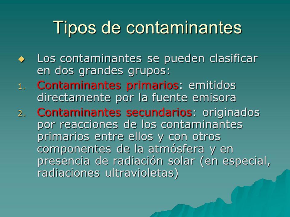 Tipos de contaminantes Tipos de contaminantes Los contaminantes se pueden clasificar en dos grandes grupos: Los contaminantes se pueden clasificar en